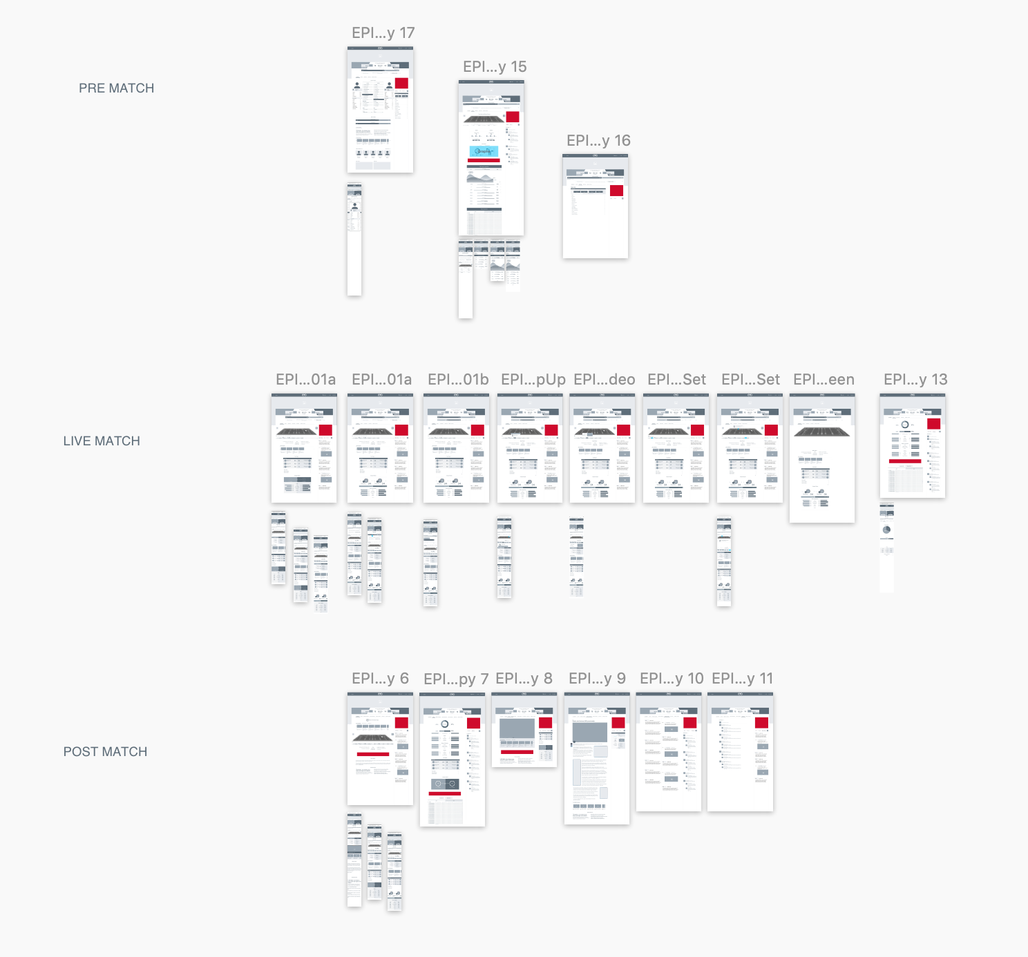 A snapshot of the wireframing process