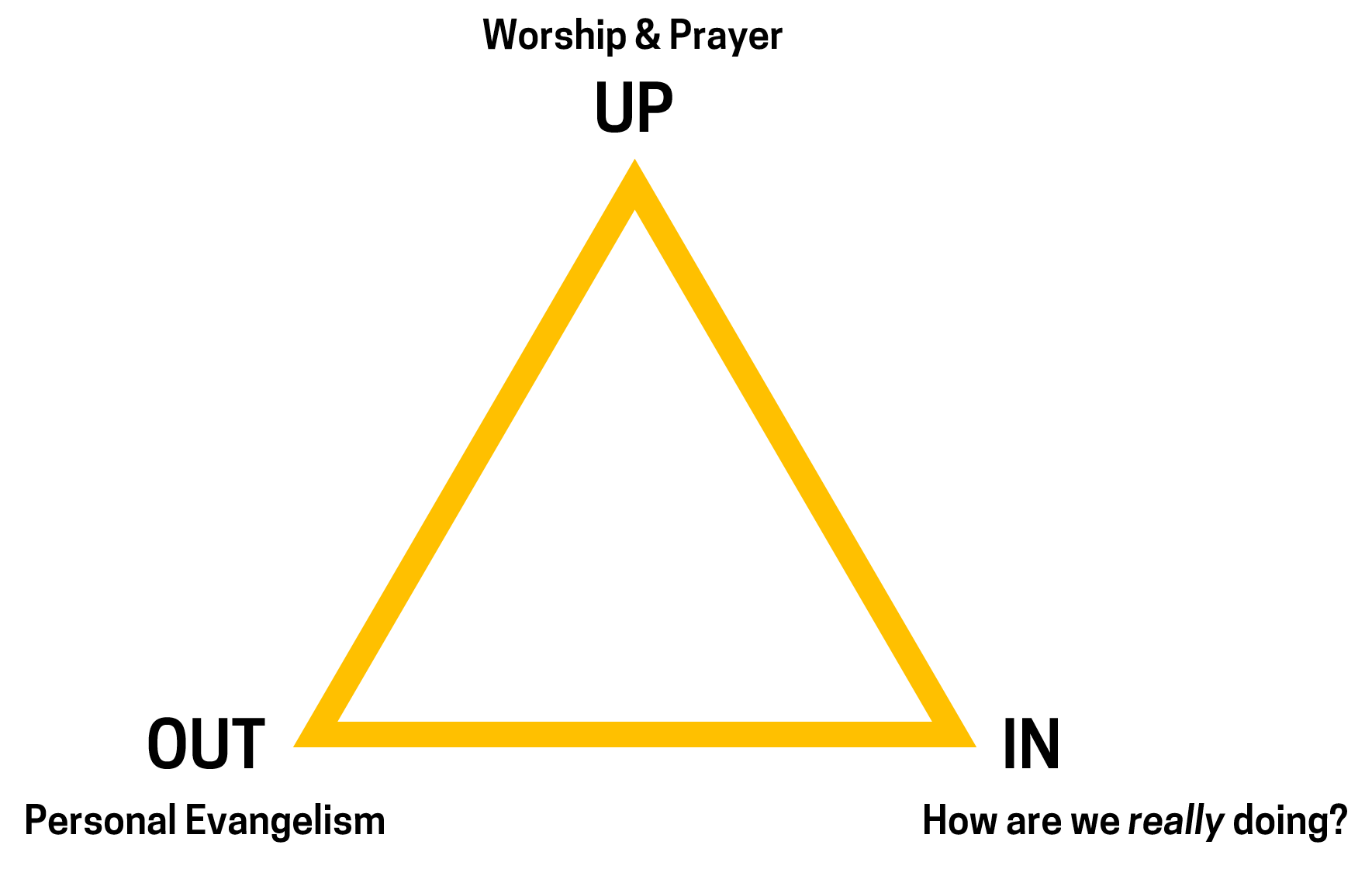 Tribes triangle 2.png