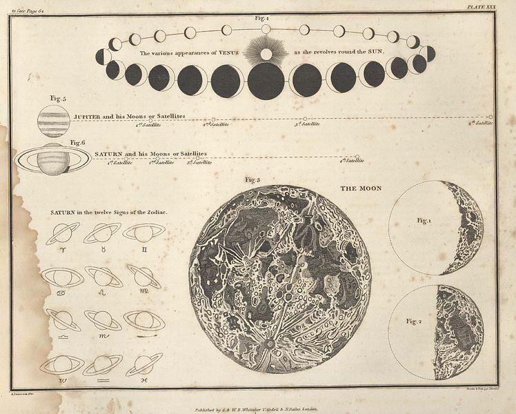 faces de la luna basic of astronomy.jpg