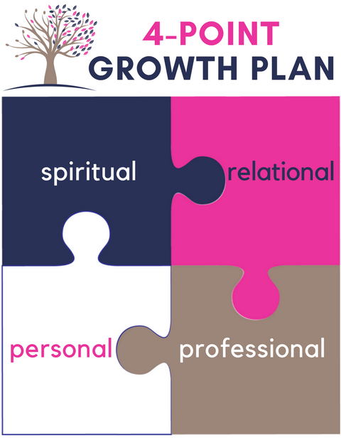 4-Point Growth Plan.png