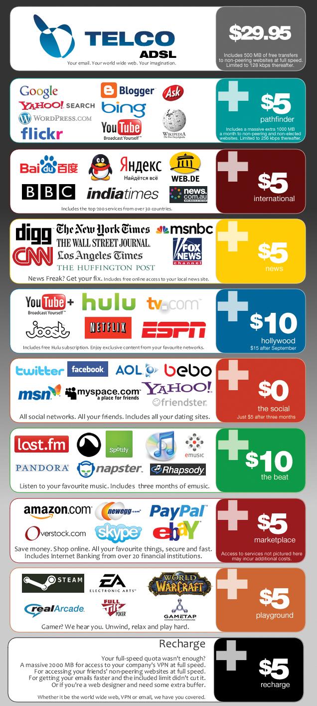 Net Neutrality info.jpg