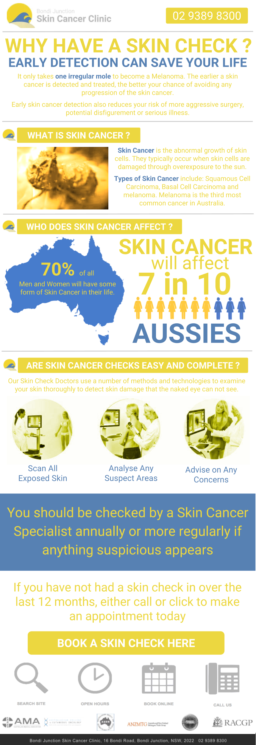 Why Have a Skin Cancer Check IG.png