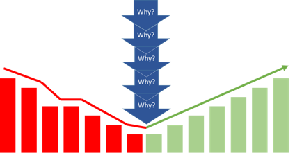 5Why chart2.png
