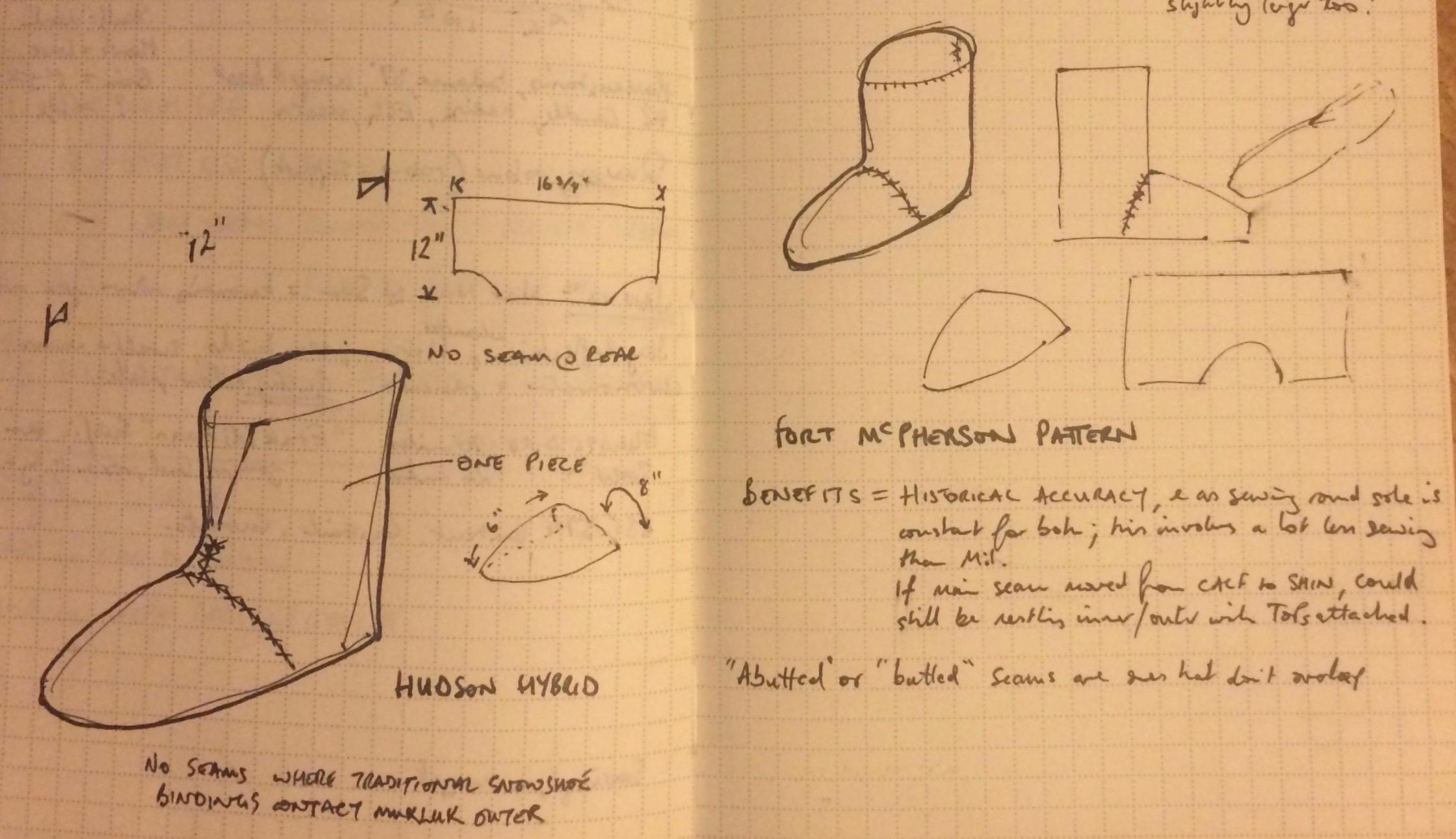 Mukluk liner sketches
