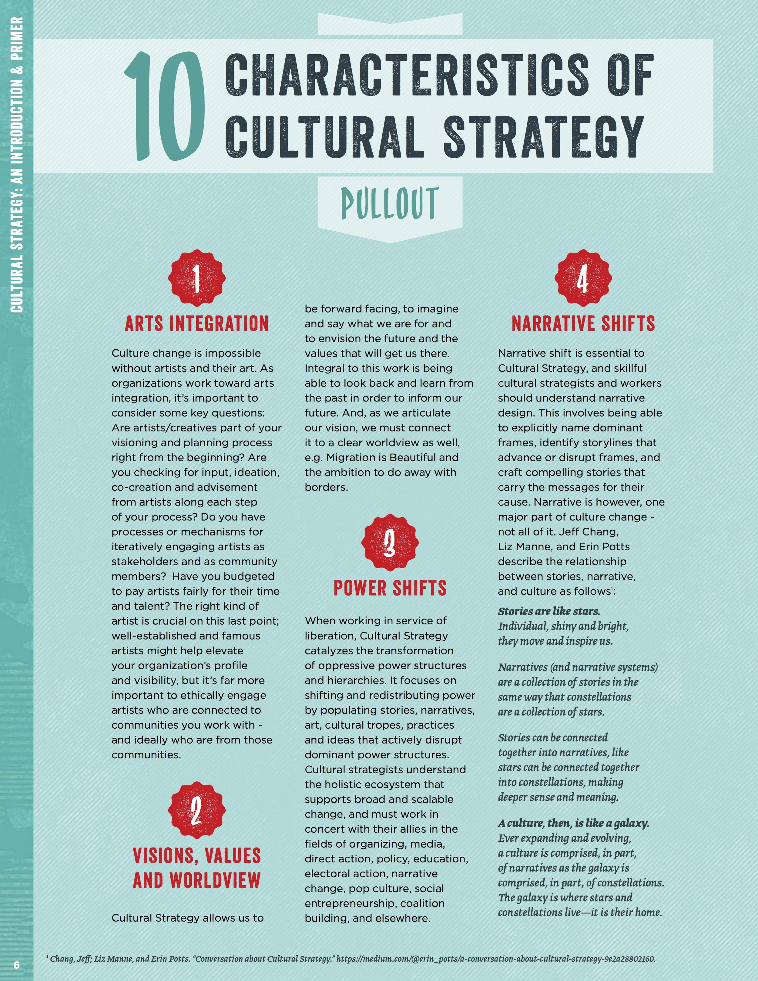 Power_CA-Cultural_Strategy_Primer-01_digital4.jpg