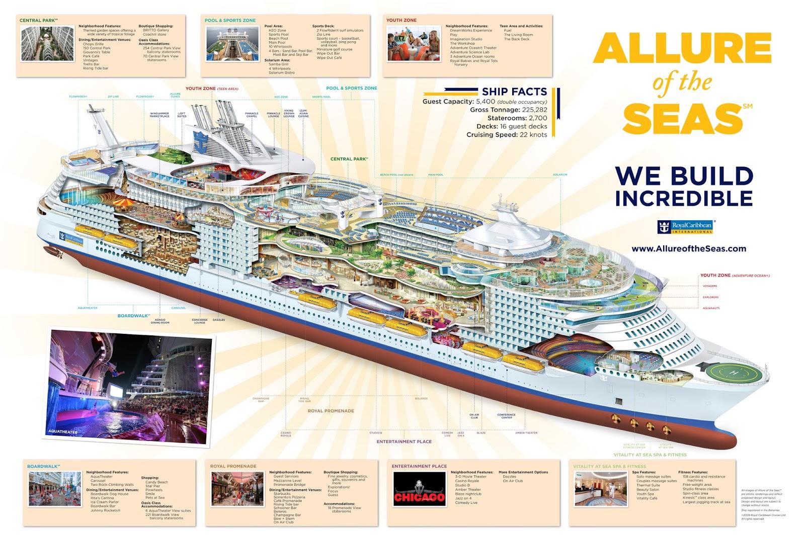 Allure-of-the-Seas-Cutaway-Revised.jpg