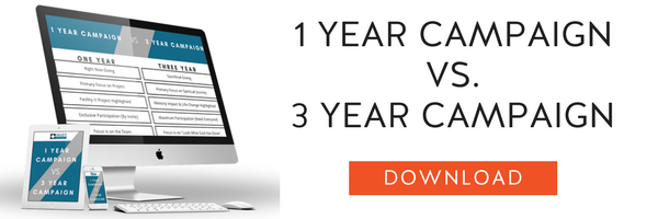 1 year v 3 year Download Now.png