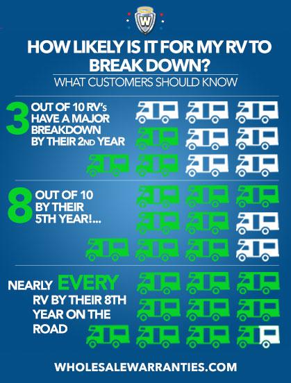 FINAL_BreakdownProbabilityWW.jpg
