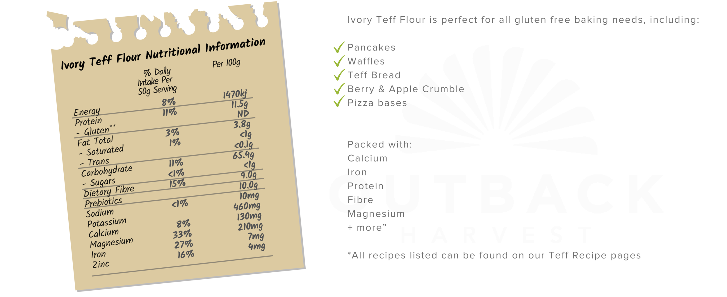 Ivory Teff Flour Facts