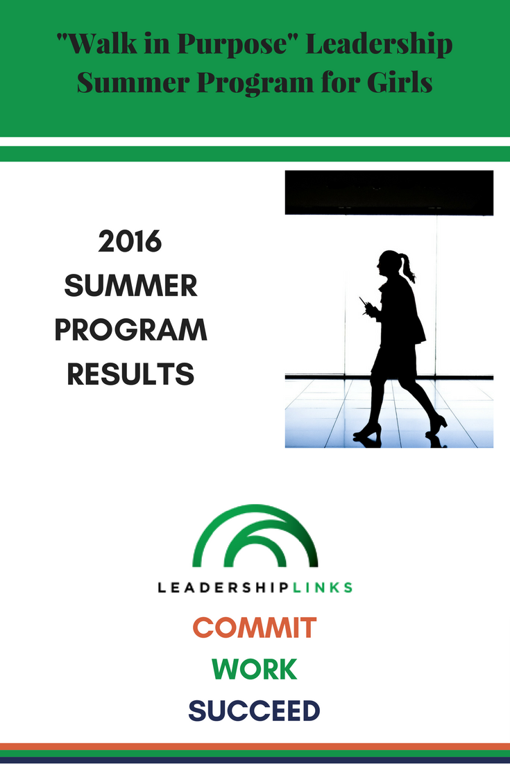 2016 Summer Program Results meme.png