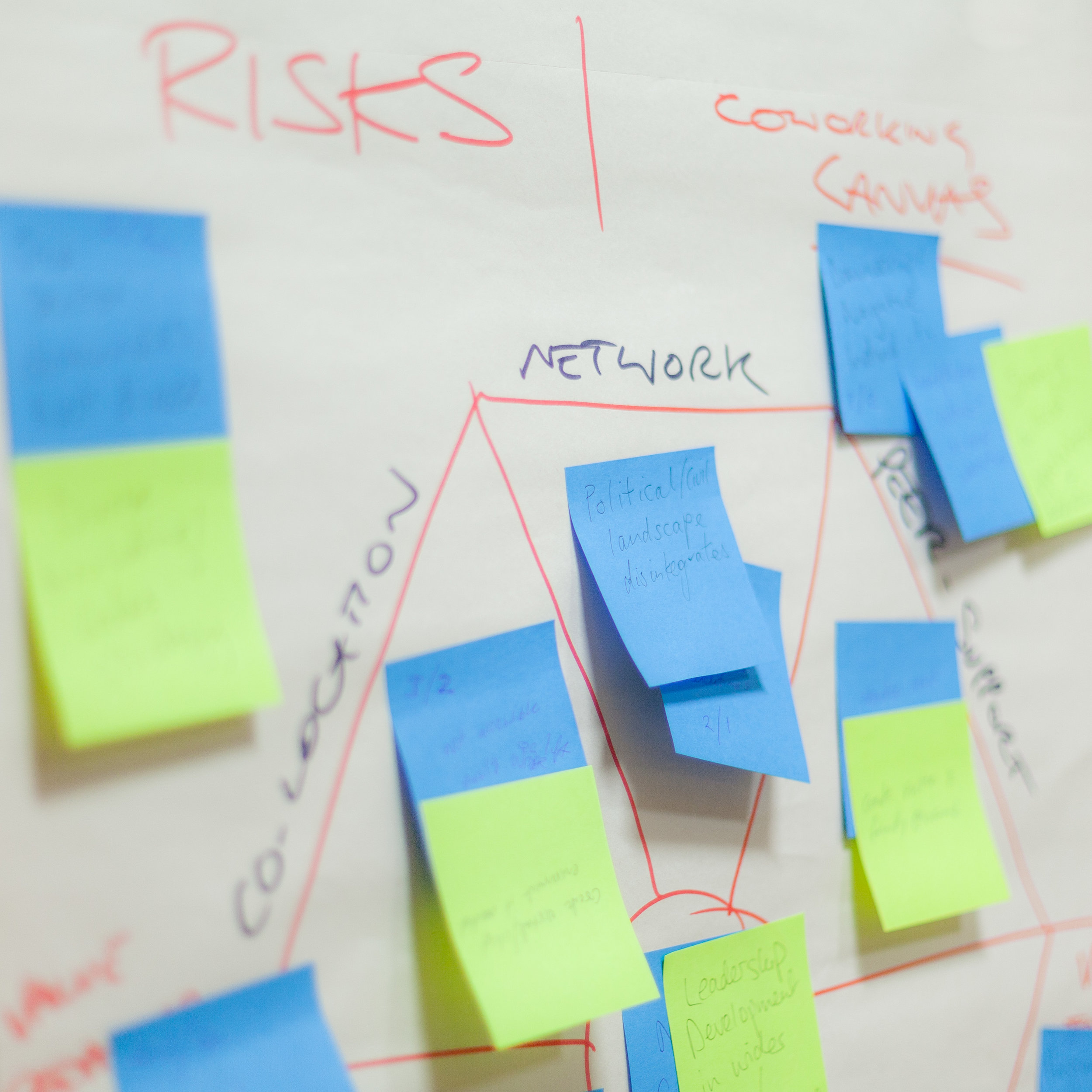 Coworking Canvas Risks Post-its
