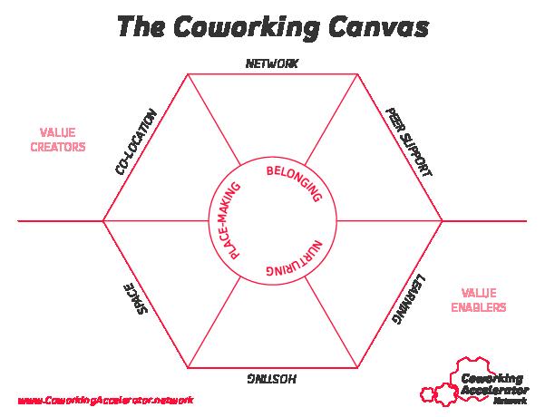 Coworking-Canvas-Worksheet.png