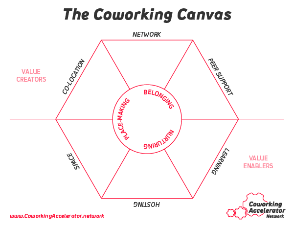 Coworking-Canvas-Worksheet.png