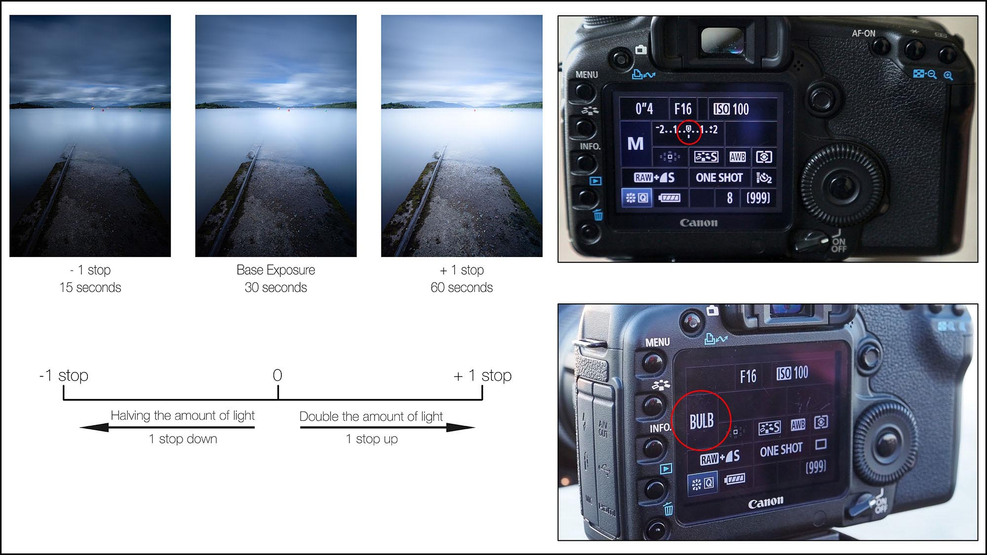 Lesson 3 – Camera Settings and Techniques - There are general settings and techniques commonly used in this type of photography. In this lesson, I'll show you techniques to help you get the most out of any situation and teach you how to bracket shots and why this is essential. You'll learn what camera settings are best, how to take meter readings and expose correctly in fully manual modes, and how and when to use your bulb setting. Then you'll get practicing in these settings to make sure you fully understand them before we go out and take some pictures.