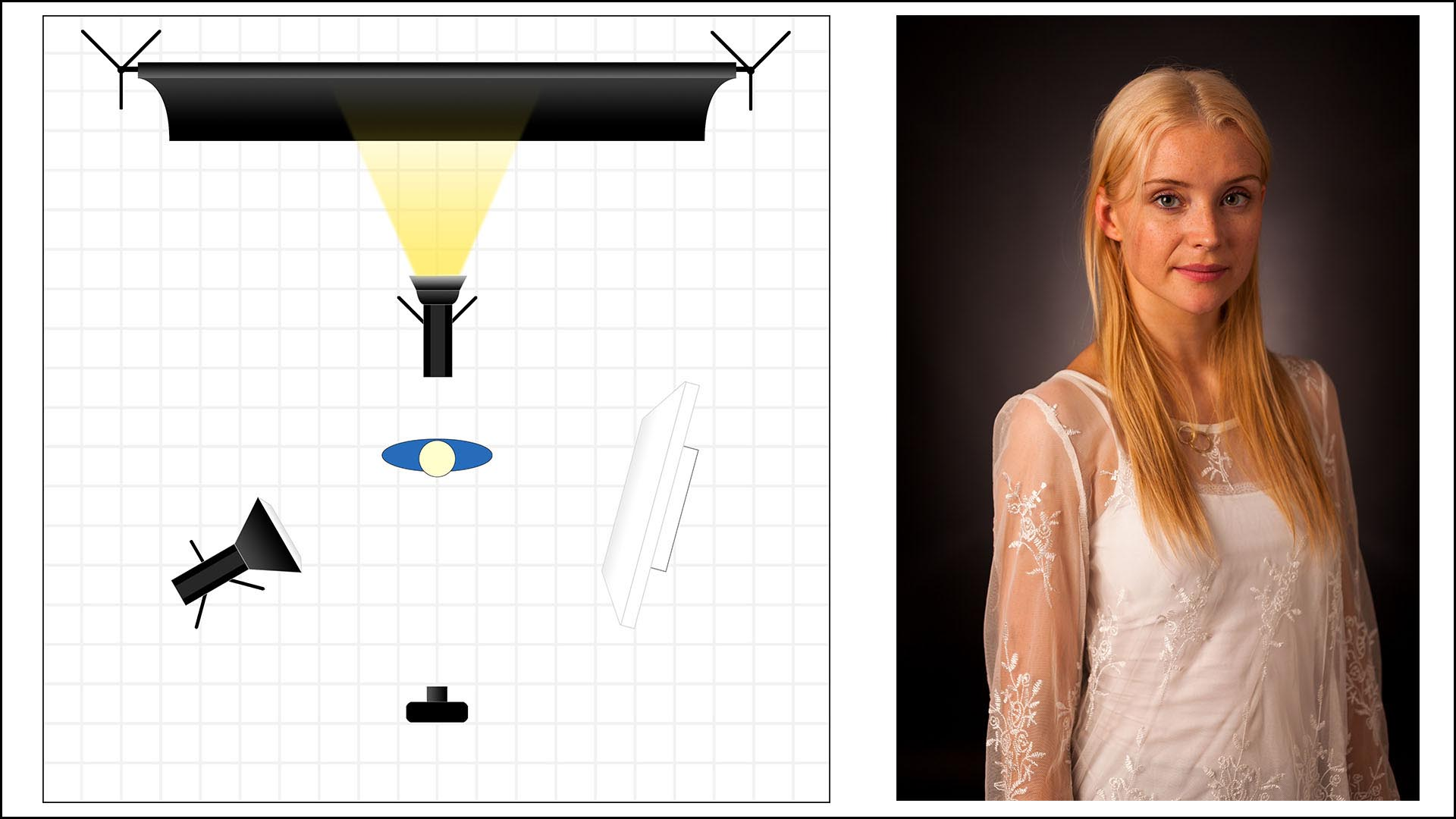 Lesson 12 – Using background lights - In this lesson we'll start to add background lights. You'll be taught various ways to create different effects using a background light and we'll also look at a classic corporate portrait set up.