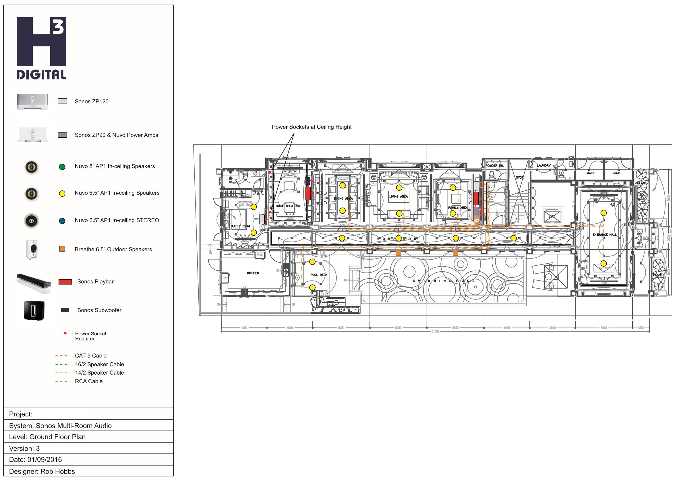 Example 1 - Sonos Conceptual Plan