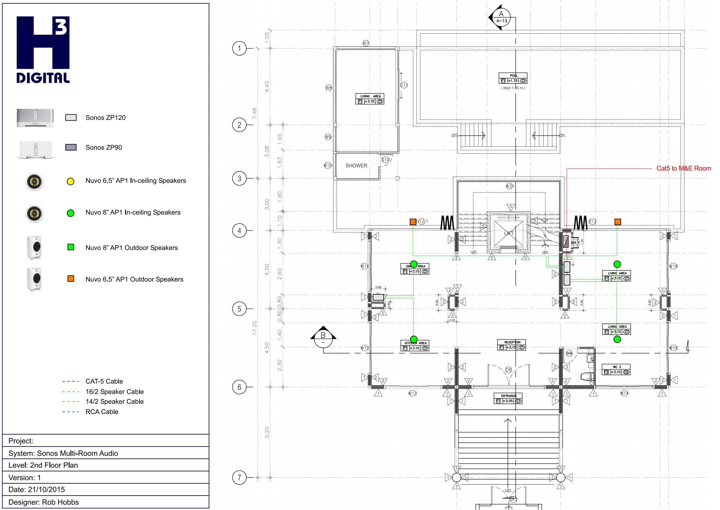 Example 2 - Sonos Conceptual Plan