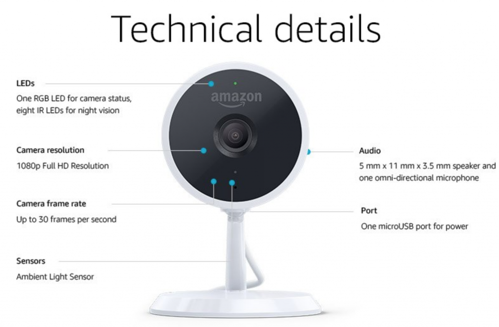 Technical Details of Amazon Camera
