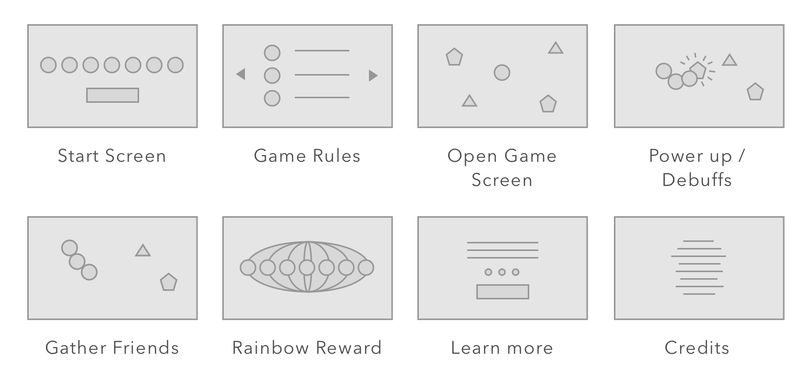 Game Flow Rough Sketch.png