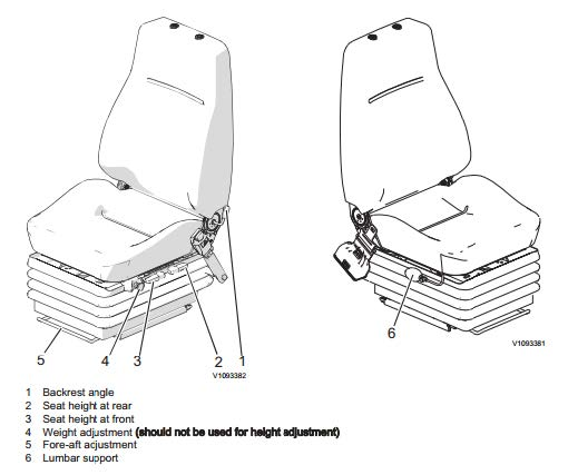 Operator Seat Adjustment_Page_1_Image_0001.jpg