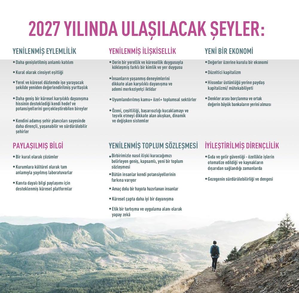 Wayfinder Türkçe Final Part D.jpg