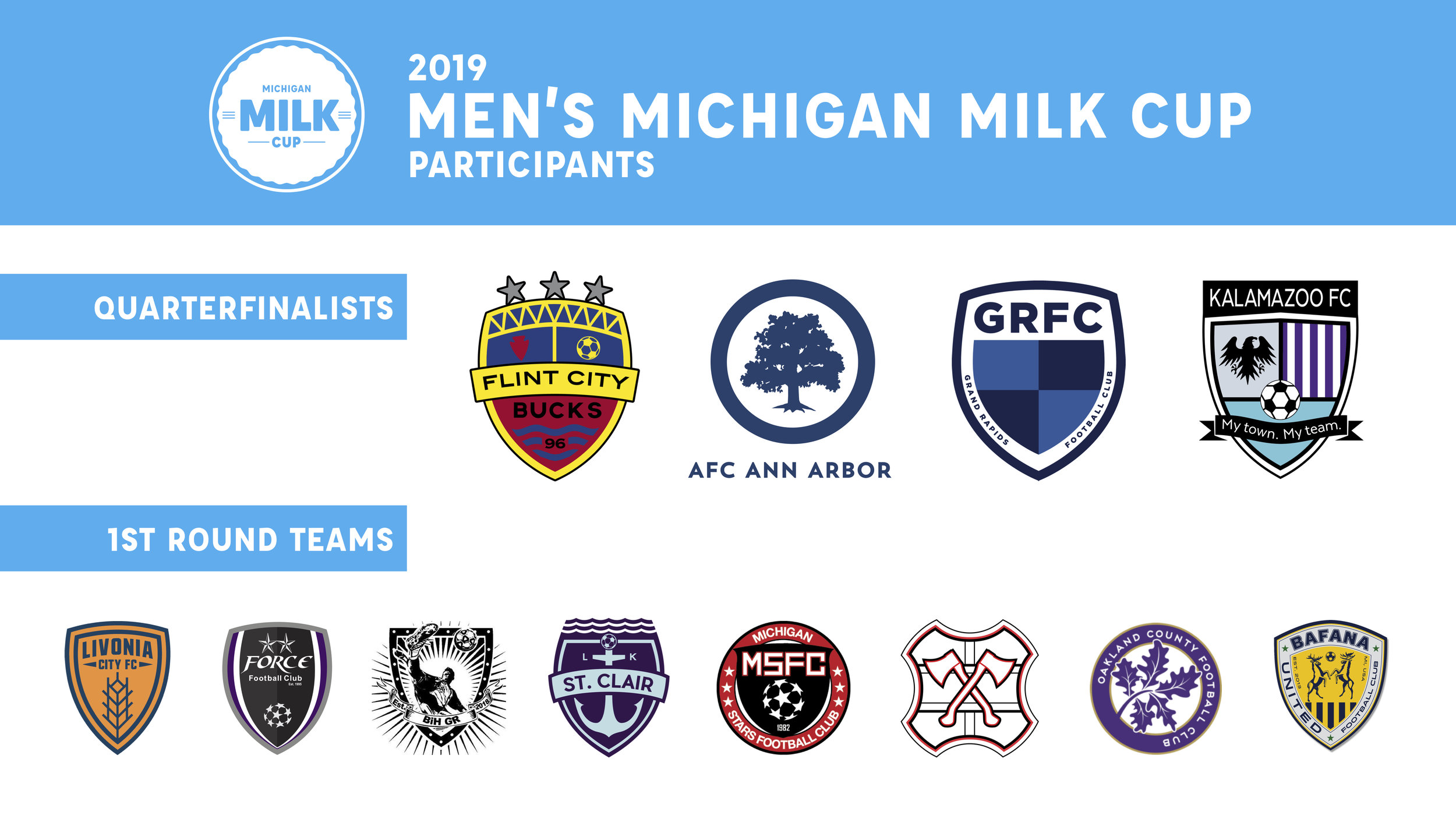 News — Michigan Milk Cup