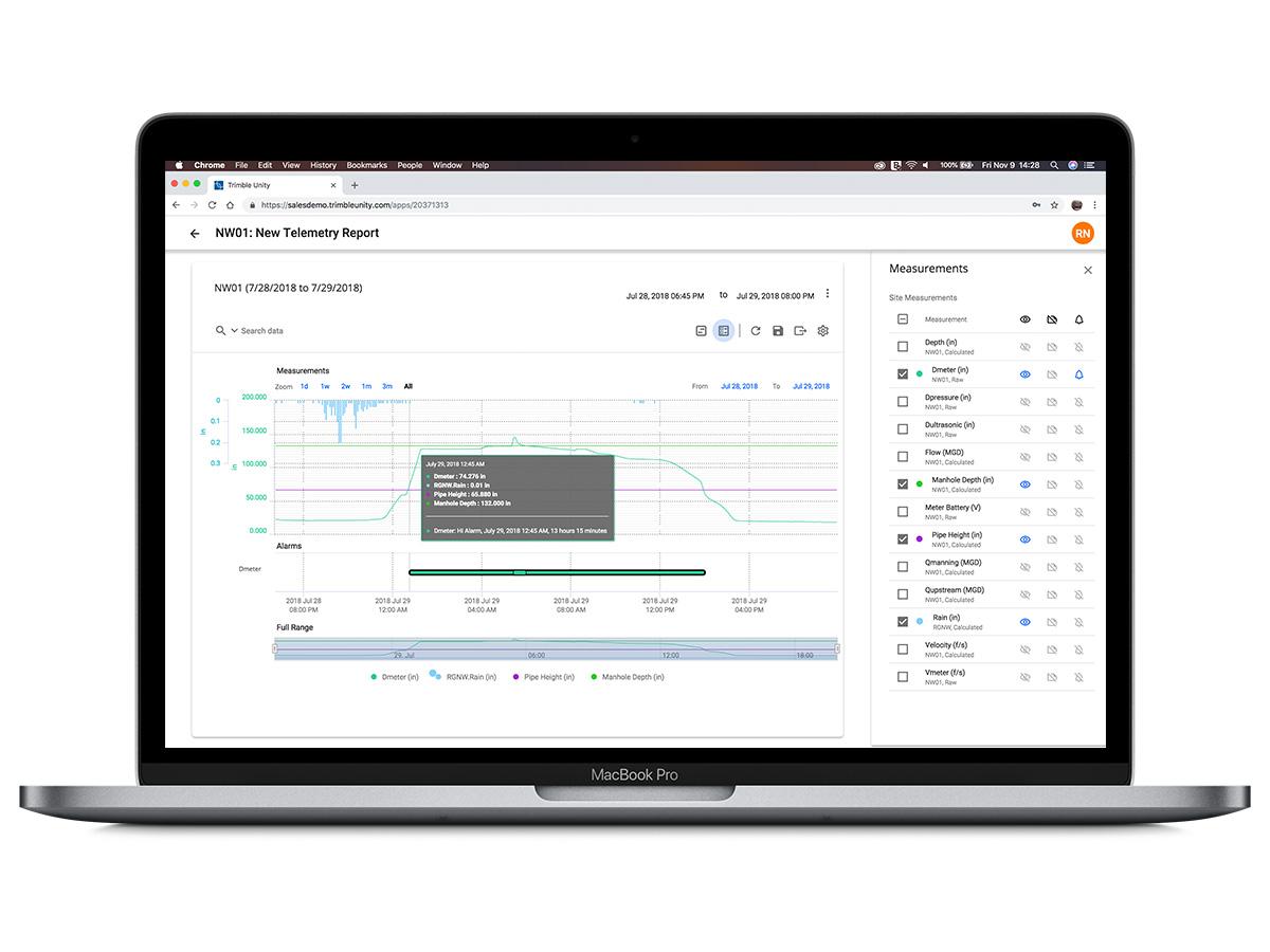Alarm-measurements-on-MacBookPro.jpg