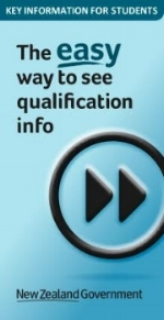 Click here to access key information about this qualification