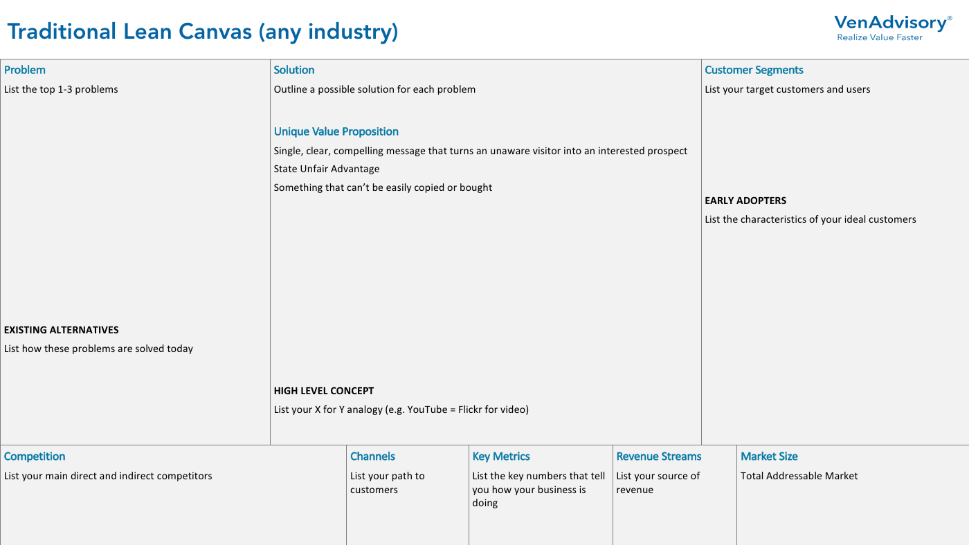 Traditional Lean Canvas for any industry