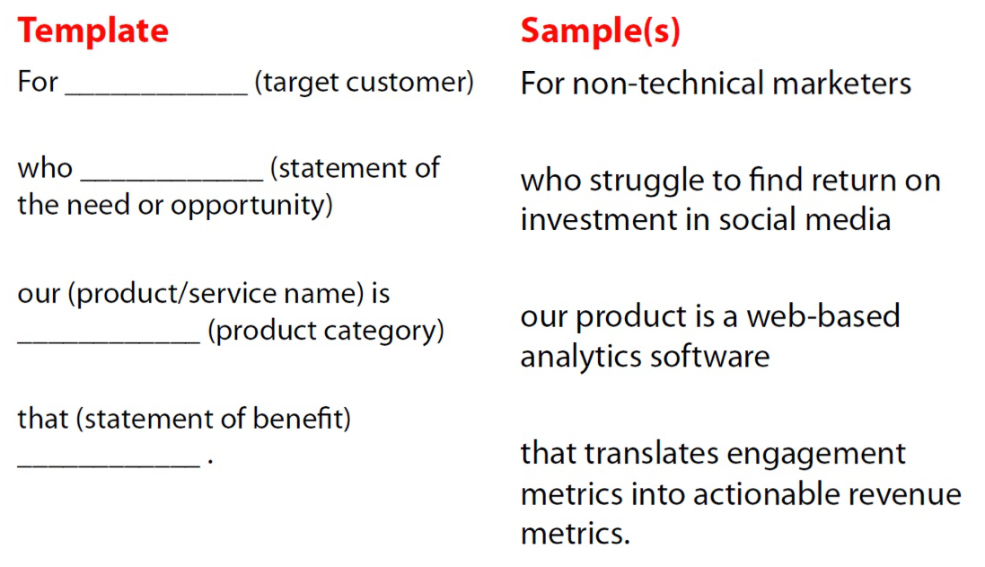 "Example of ""Geoff Moore's Value Positioning Statement"" template"