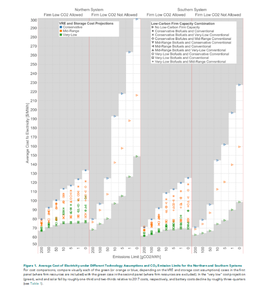Jenkins et al chart.png