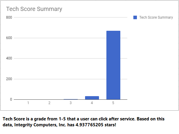 TechScore_Image.png