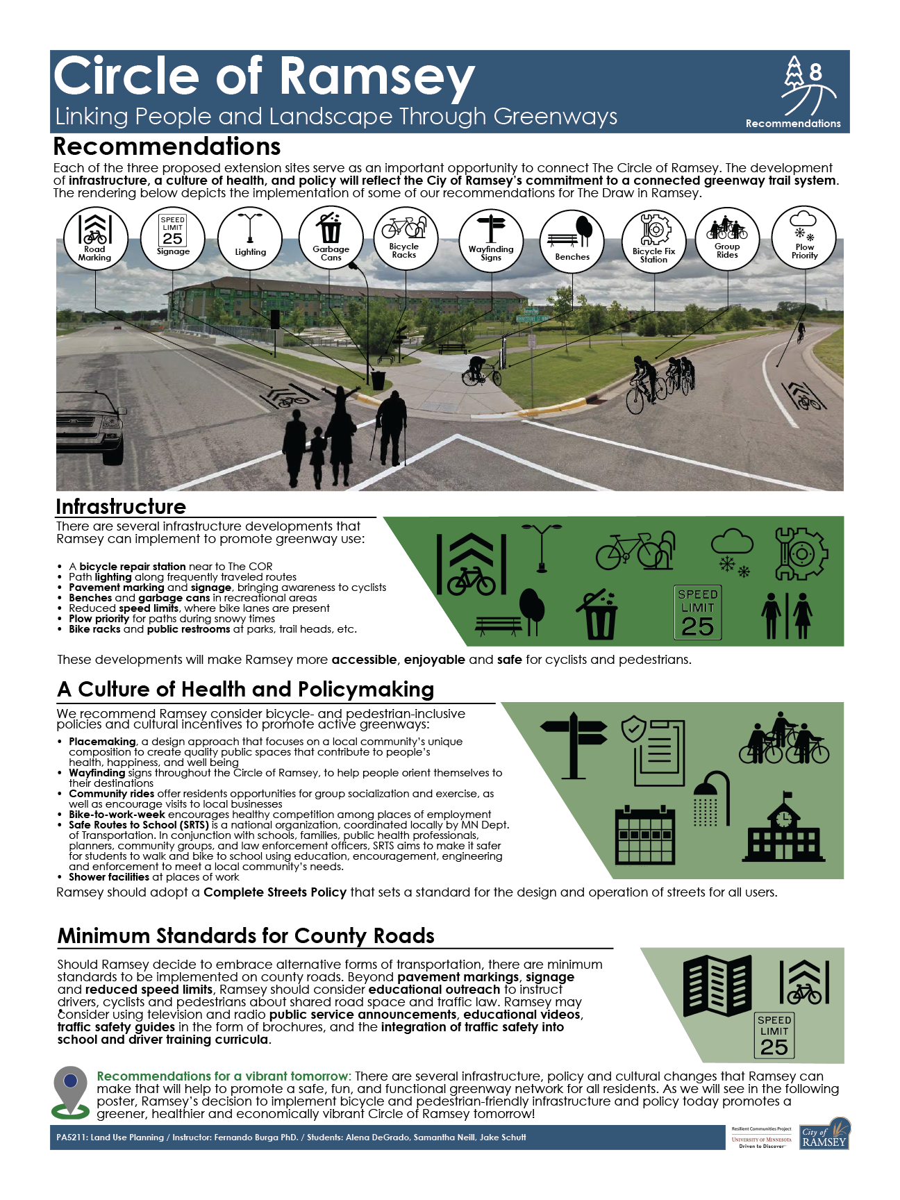 Resilient Communities:Planning for Ramsey County -