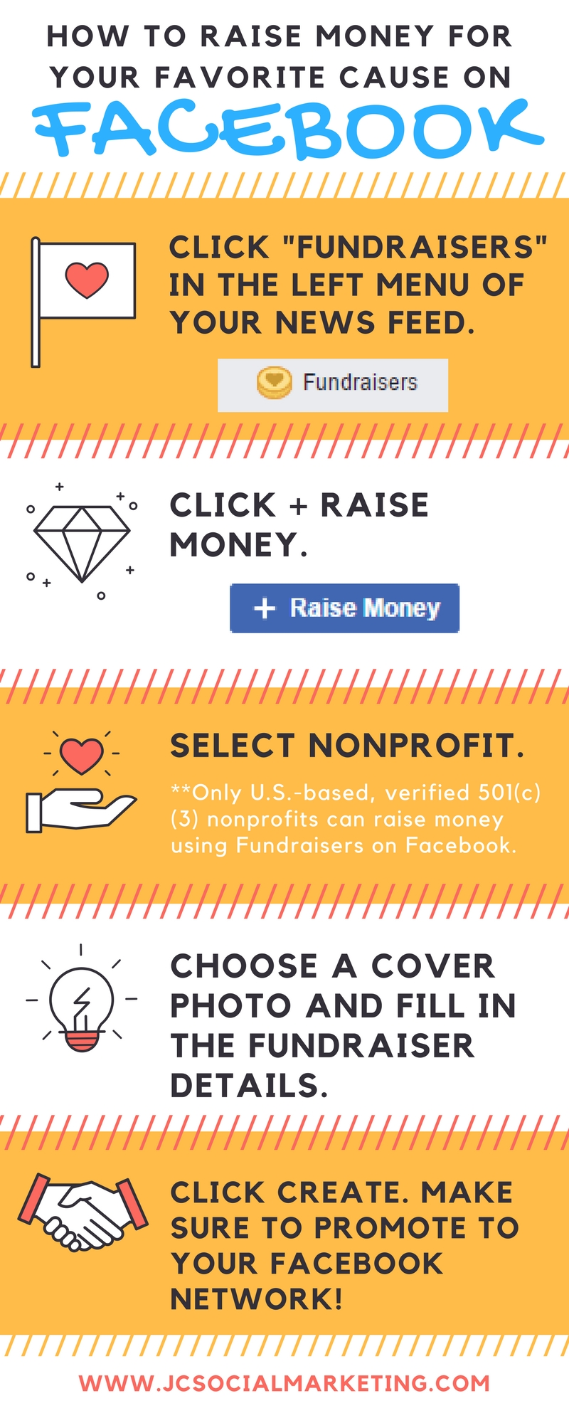 How-to-Raise-Money-For-Your-Favorite-Cause-On-Facebook.jpg
