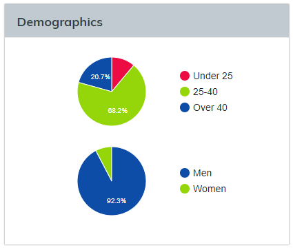 GT demographics.PNG