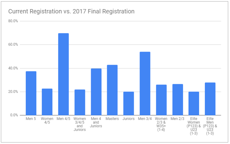 GT final registration.PNG