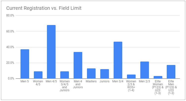 GT field limit.PNG