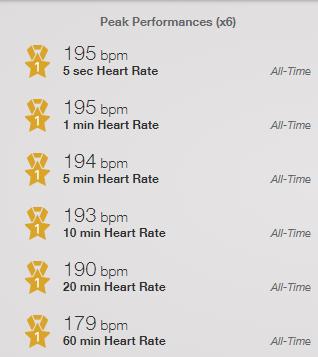 Running Heart Rate PBs