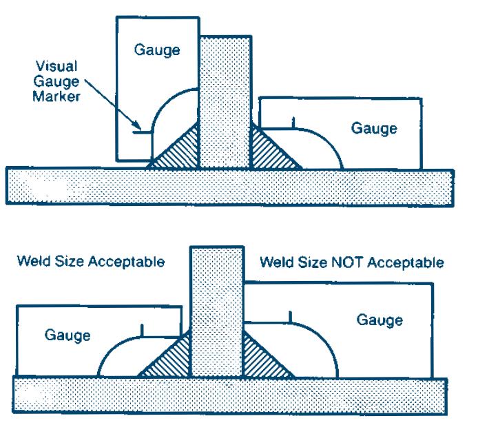 Guidelines_Diagram_Fillet.png