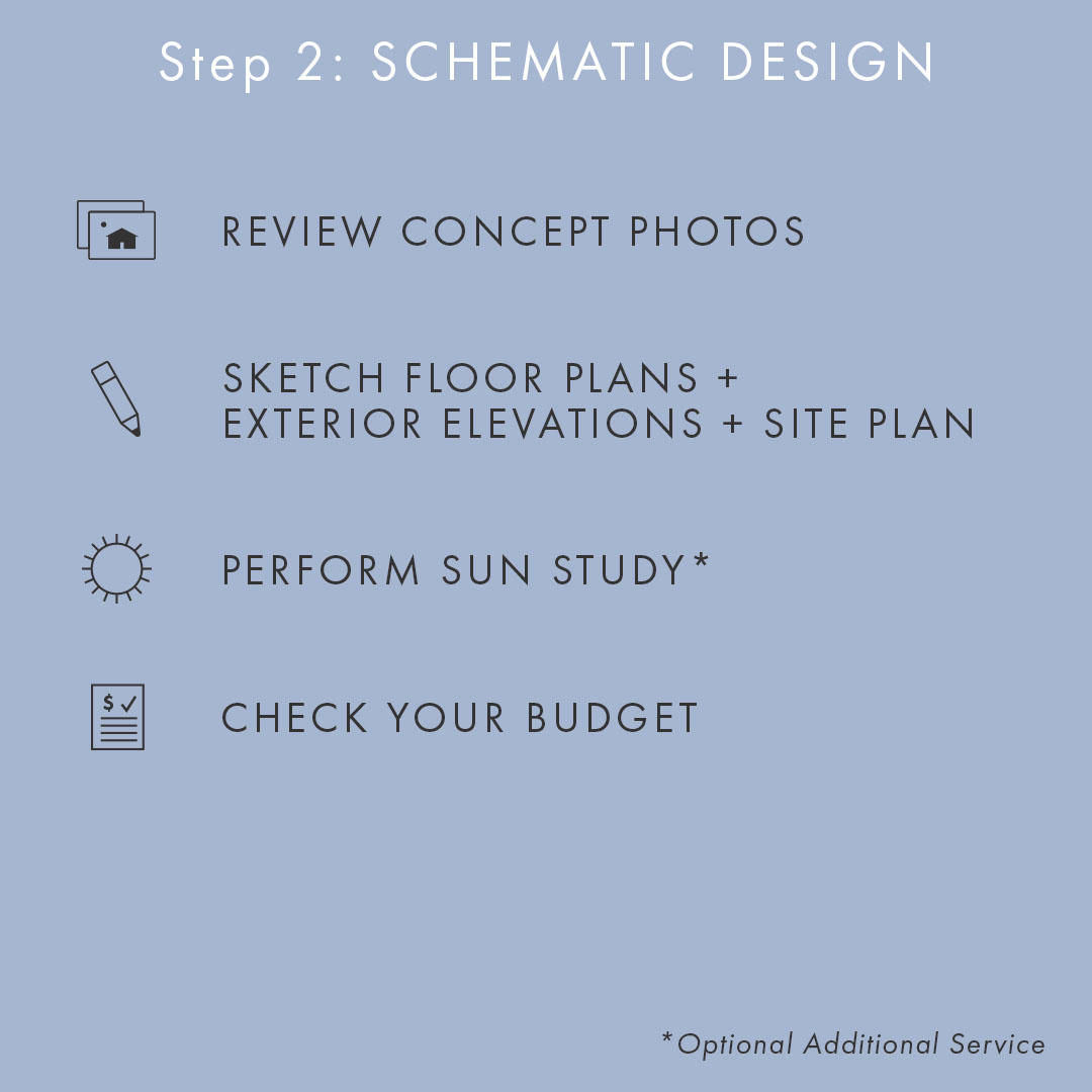 Phase 2: Schematic Design (SD)