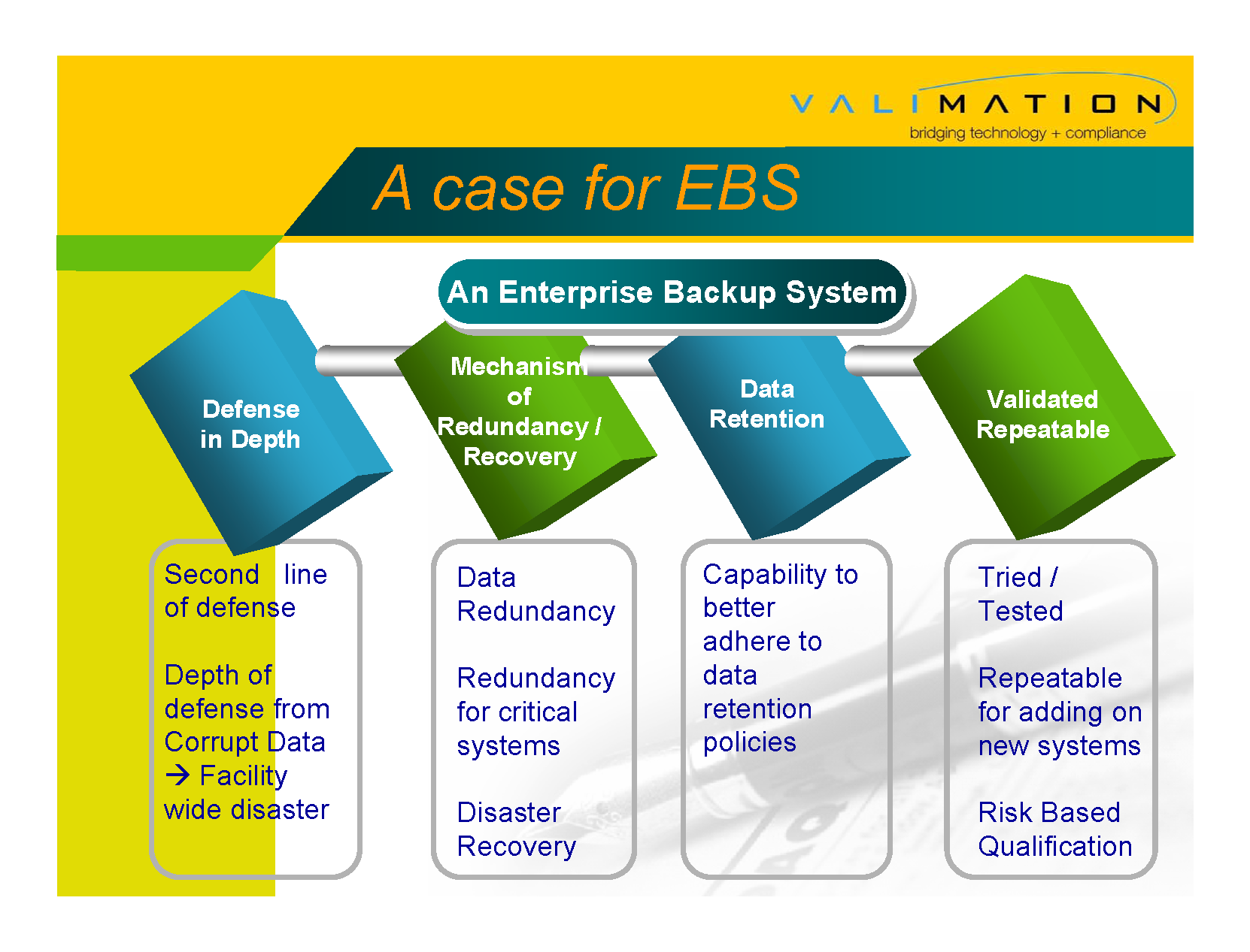 Validating an Enterprise Backup System by ValiMation_Page_04.png