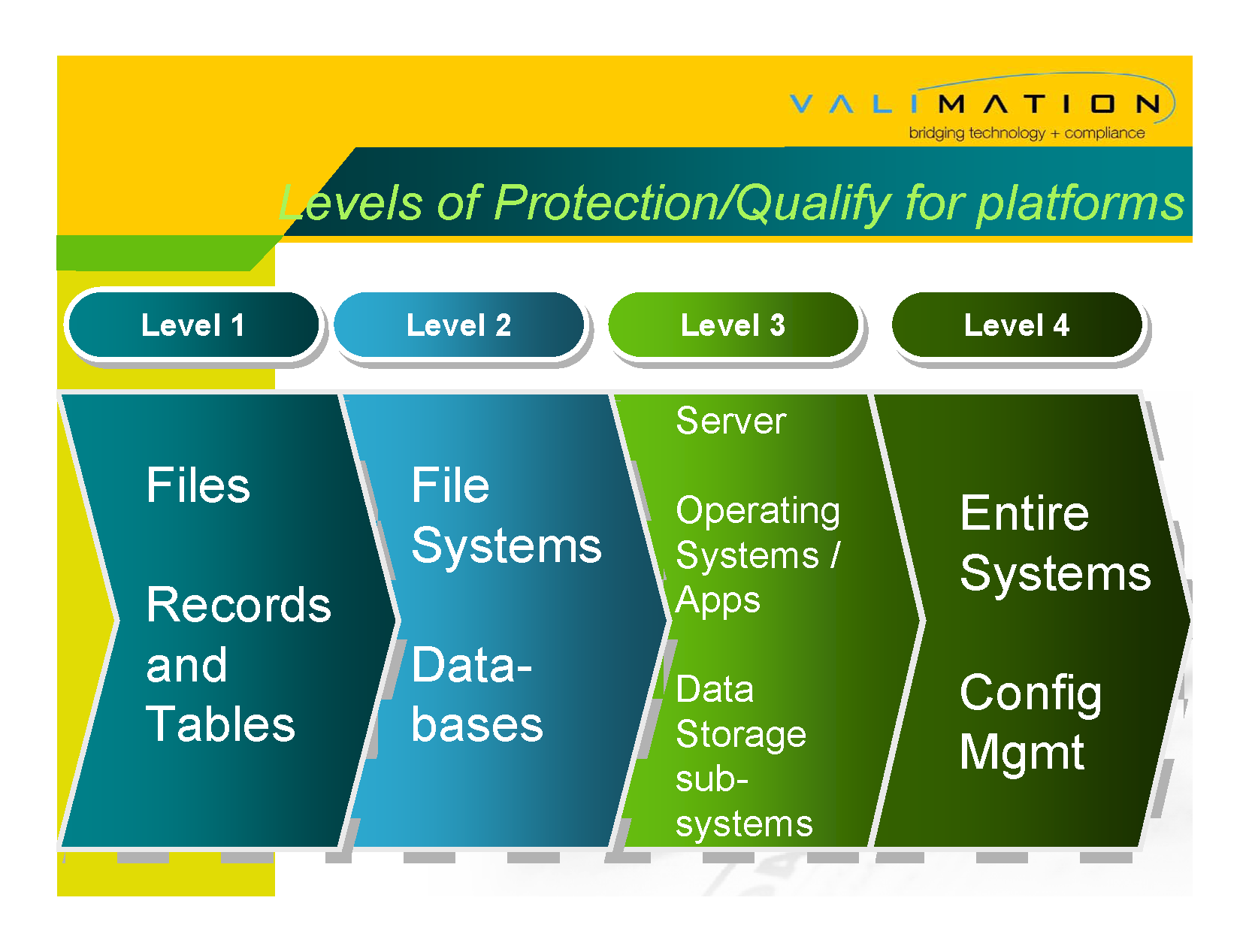 Validating an Enterprise Backup System by ValiMation_Page_06.png