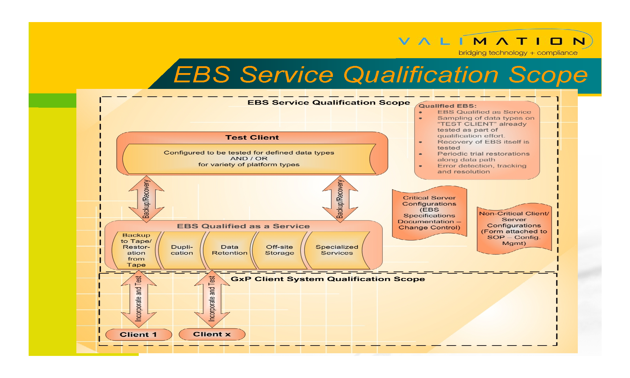 Validating an Enterprise Backup System by ValiMation_Page_14.png