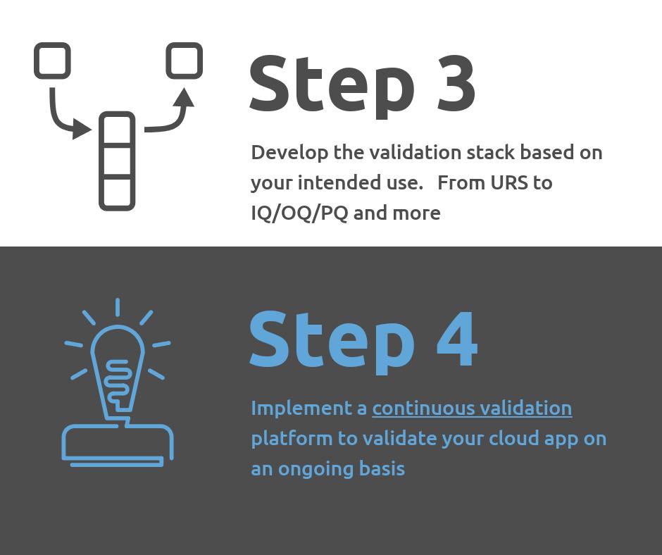 cloud-app-validation-step-slide-2.png