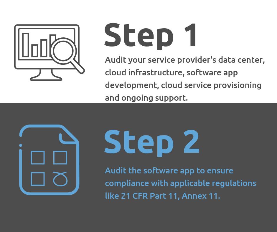 cloud-app-validation-step-slide-1.png