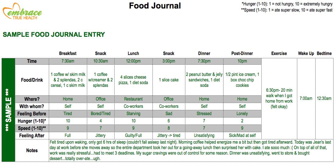 ETH_Food-Journal_Sample