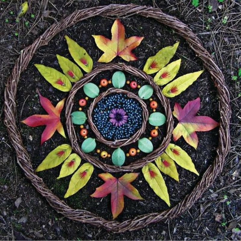 Chakra Balance Mandala