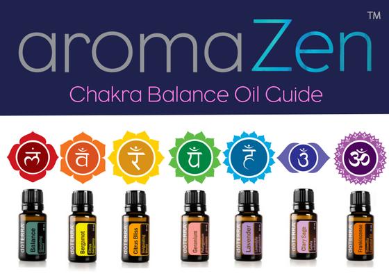 Chakra Balance Oil Kit.png