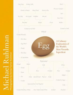 Egg: A Culinary Exploration of the World's Most Versatile Ingredient byMichael Ruhlman cover