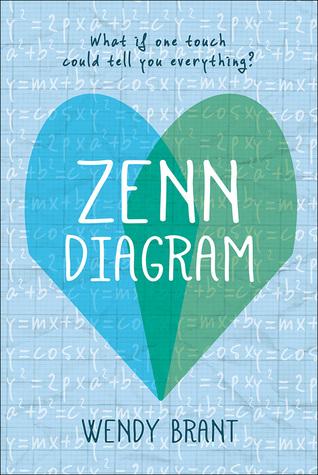 Zenn Diagram byWendy Brant cover